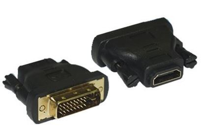 Picture of DVI to HDMI Adapter